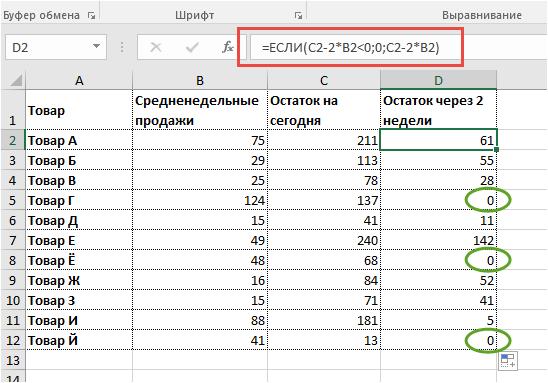 Функция ЕСЛИ для задания условия в формуле