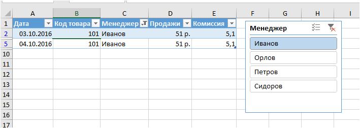 Фильтрация Таблицы с помощью среза