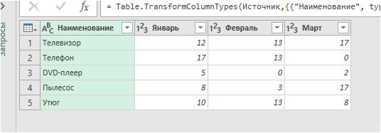 Вид таблицы внутри Power Query